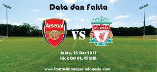 Data dan Fakta Fantasy Premier League Arsenal vs Liverpool Fantasi Manager Indonesia