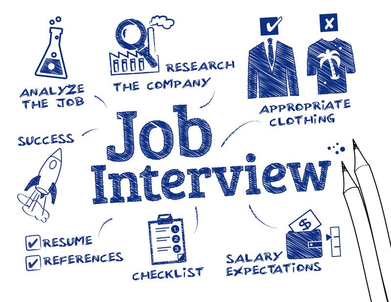 wcf interview questions and answers for experienced pdf