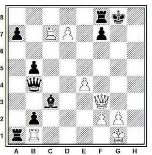 Posición de la partida de ajedrez Douven - Nijboer (Hilversum, 1990)