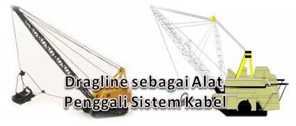 Fungsi Dragline sebagai Alat Penggali Sistem Kabel