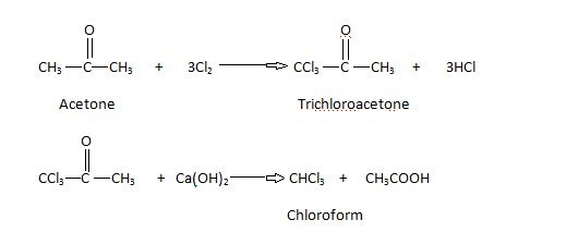 Acetone Haloform Reaction.