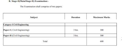 Union PSC ISE Exam Pattern 3