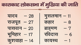 cast-detail-bihar-election