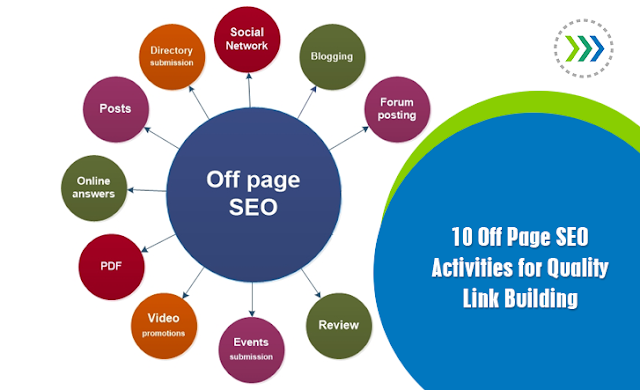 what is seo for websites,what is seo in website,what is seo on a website,what is seo in marketing,what is seo marketing,what is seo marketing,what is seo mean