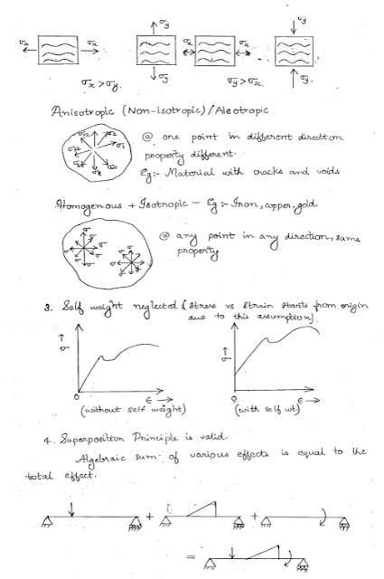 ace-gate-strength-of-materials-classroom-handwritten-notes-pdf