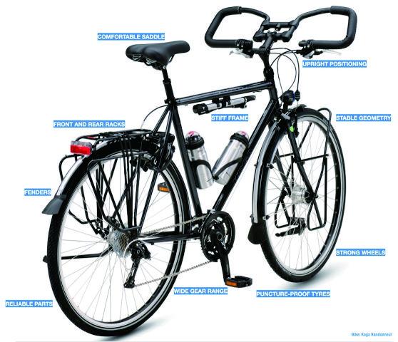 Road Bike Rodalink: Sepeda Touring