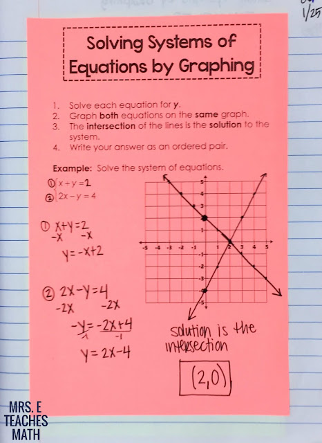 Teaching systems of equations in algebra can be fun!  These interactive notebook activities and notes will help high school students organize their thinking.  FREE DOWNLOADS