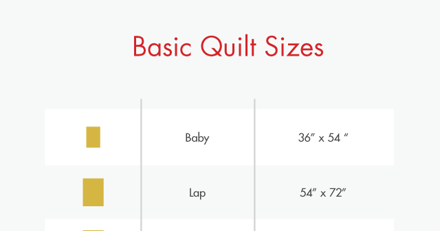 Bright Linen: Basic Quilt Sizes
