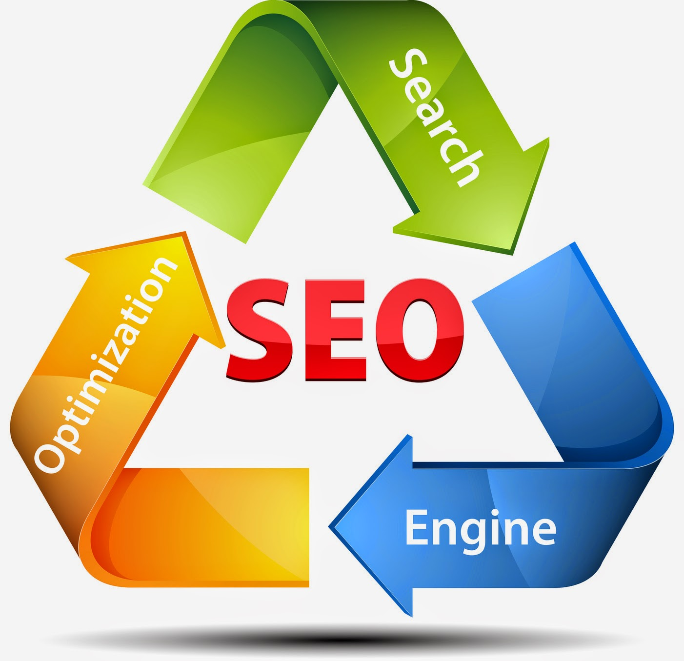 RE: What is SEO?