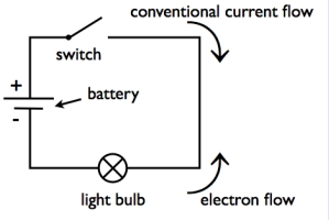 Wiring Diagram Standard Outlet furthermore Wiring Diagram Triple Light Switch in addition Jeep Grand Cherokee Window Wiring Diagram moreover S Lighting Wiring Diagram Schemes Html moreover Wiring Diagram For Gfci. on leviton switch wiring diagram
