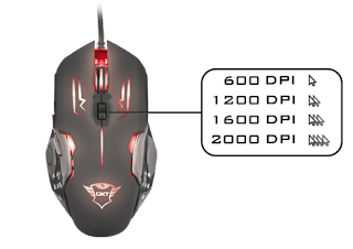 TRUST 22090 GXT 108 MOUSE GIOCO