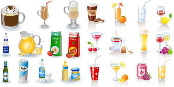 Most Consumed Beverages