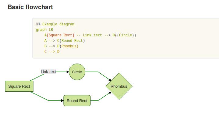 Tmux sample config v2 4   Document Linux's Blog