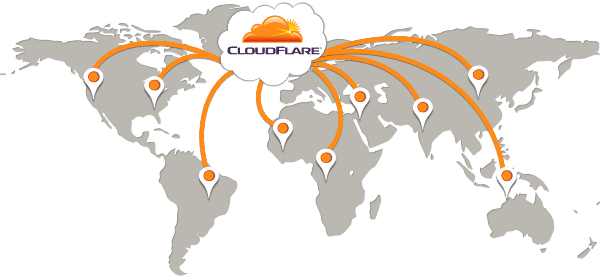 How To Setup Free CloudFlare CDN | Speed up Blogger Site