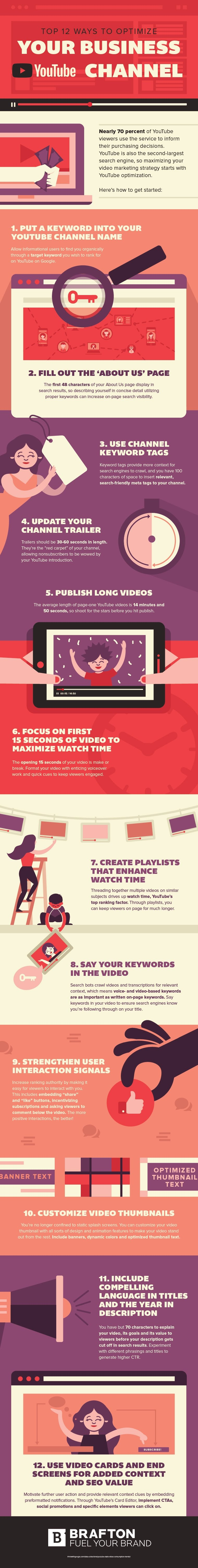 How to Optimize a YouTube Channel and Videos for Better Visibility - #infographic