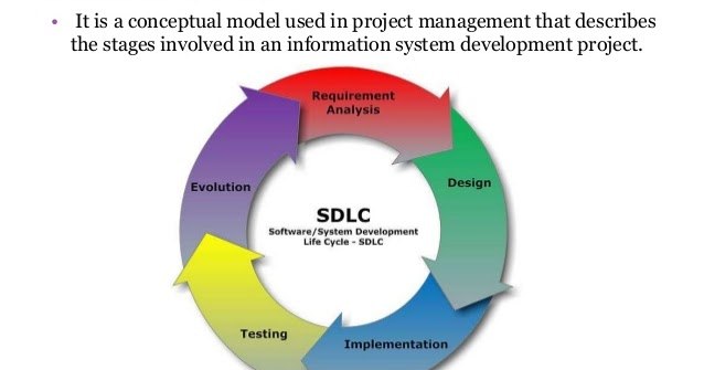 What is agile methodology disadvantage of waterfall model for What is the difference between waterfall and agile methodologies