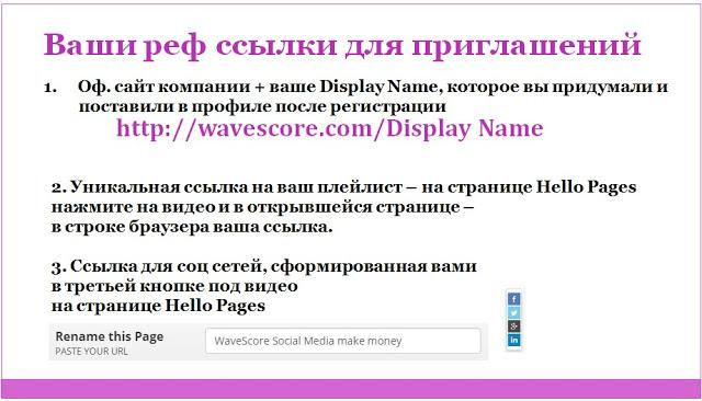 Сайты размещения реферальных ссылок создание сайта с помощь html