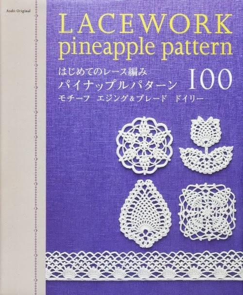 Revista Lacework Principiantes