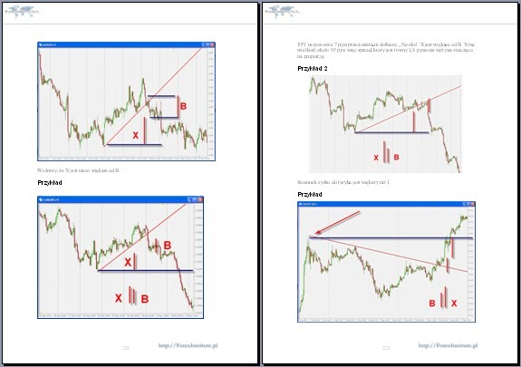 Tag : system - Page No 9 « Top 3 Binary Options Books
