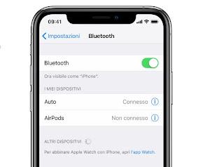 Hotspot Bluetooth