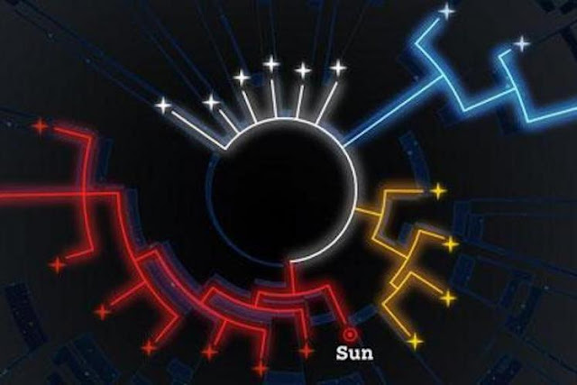 Mapping the family tree of stars