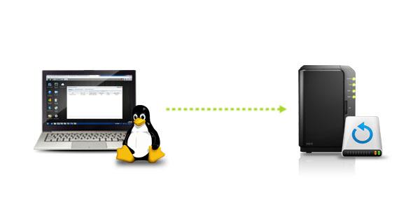 BakAndImgCD, uma distribuição destinada a backup e manipulação de imagens de disco!