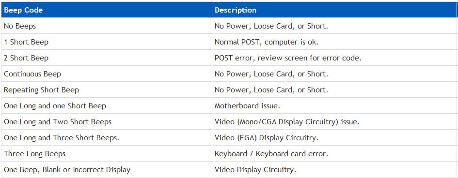 error code 0xc004c003 new motherboard no video