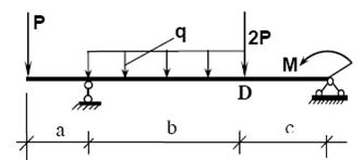 bài tập xác định phản lực liên kết