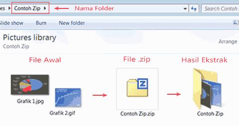 Proses-pembuatan-hingga-ekstrak-file-Zip