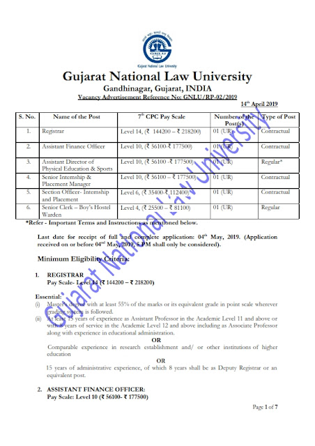 Registrar, Assistant Finance Officer, Assistant Director, placement manager posts in GNLU, Gujarat