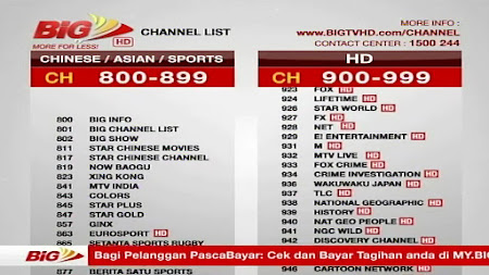 Frekuensi siaran Big Channel List di satelit JCSAT 4B Terbaru