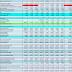 KIMLUN (5171) - 1279.【金轮法王】- 浅谈金轮企业KIMLUN(5171) ,手握1,820Mil合约,PE 低于8 + 股息5.8仙!