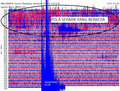 Seismik Plampang