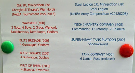 Bat Rep - Minigeddon - Ghazgkhull Orks Vs Steel Legion