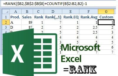 Tips Jan-20 120126  Cara rumus mencari peringkat ranking nilai pakai fungsi RANK EQ RANK.AVG di tabel Excel