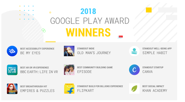 Ganadores de Google Play con be my eyes