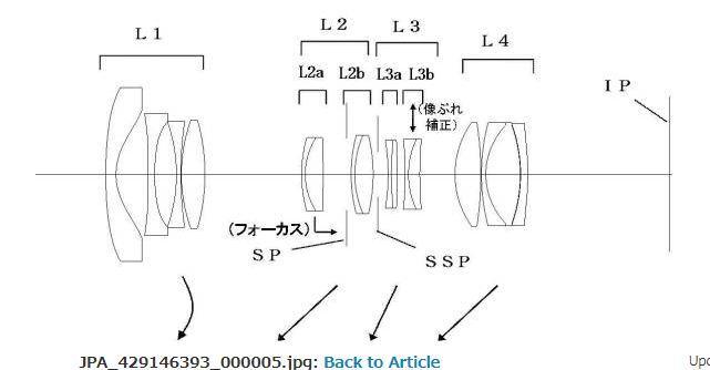 Оптическая схема объектива 15-43mm f/2-4