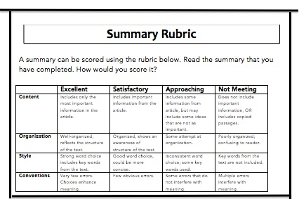 iRubric: 5th Grade SUMMARIZING rubric