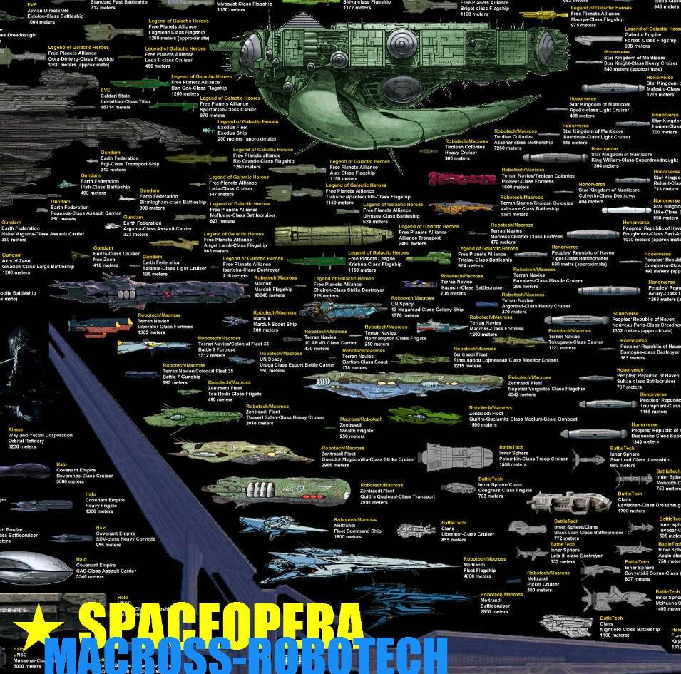 starship+chart