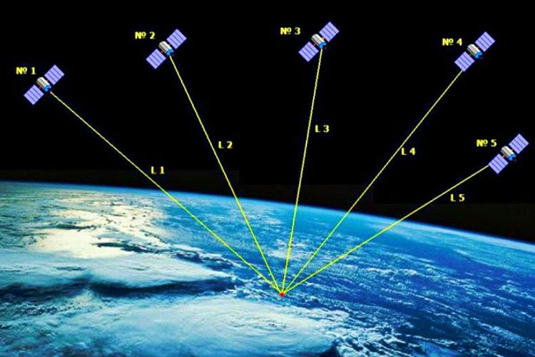 3-B trilaterasyonu esas olarak aynıdır, ancak enlem ve boylamın yanı sıra yüksekliği de hesaplar.