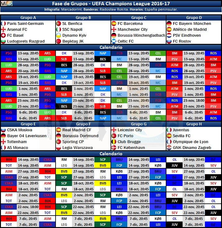Calendario de la Champions League 2016-2017 ~ Apuntes de Futbol
