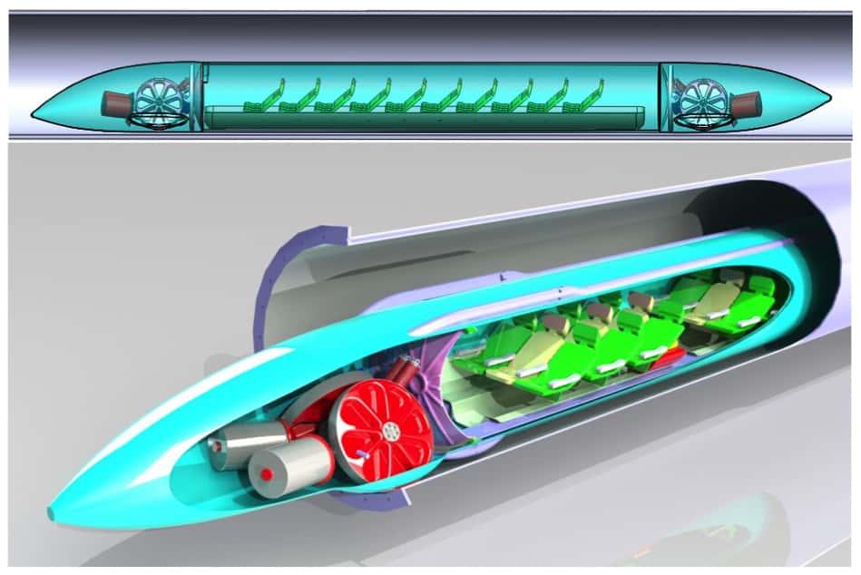 Future Of Transportation System Techiengineer