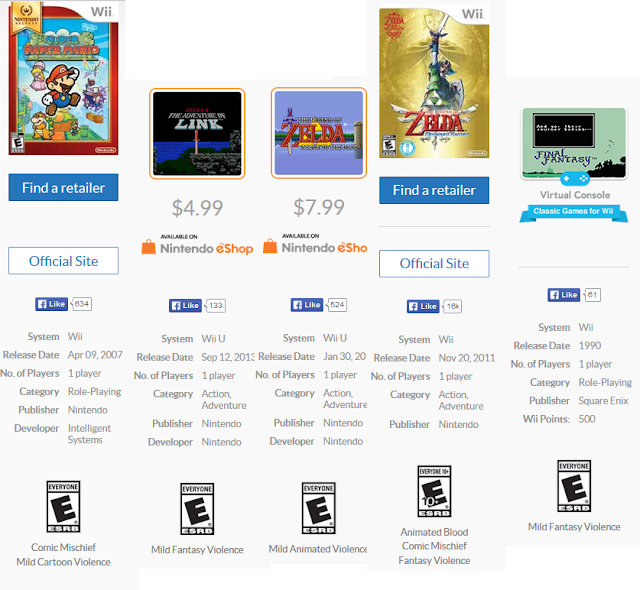 Nintendo game genres Super Paper Mario Legend of Zelda Final Fantasy action adventure RPG