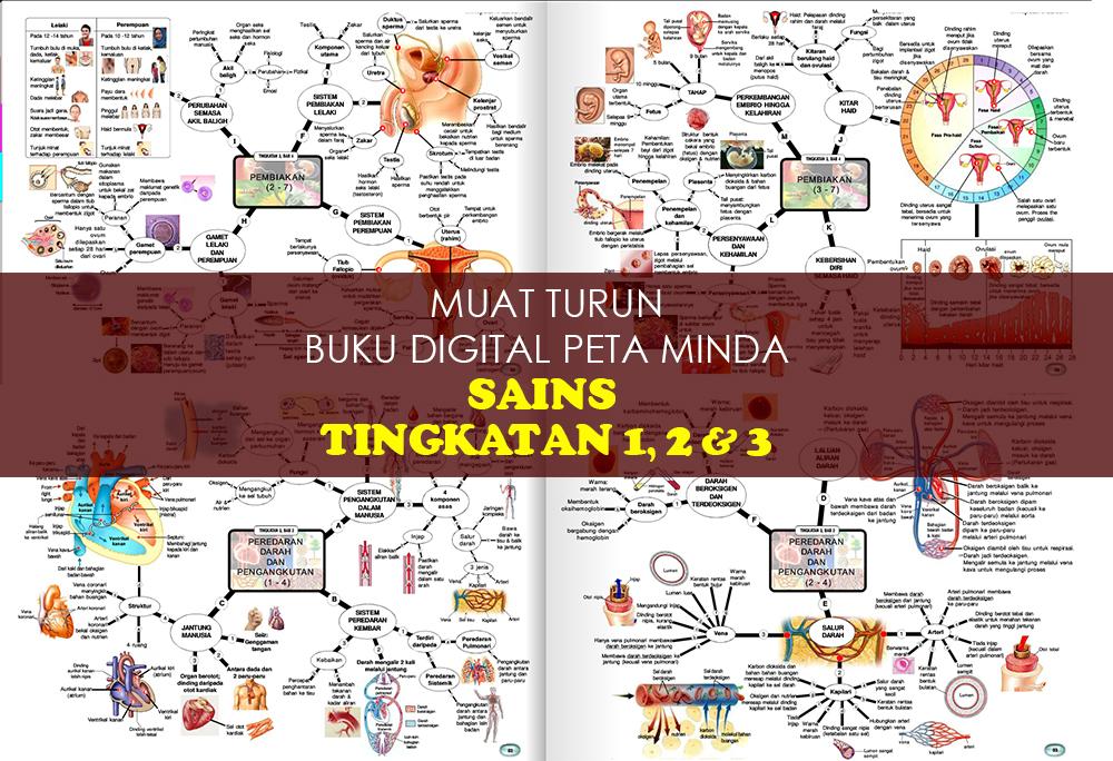 Muat Turun Buku Digital Peta Minda Sains Tingkatan 1 3 Pdf Cikgu Share
