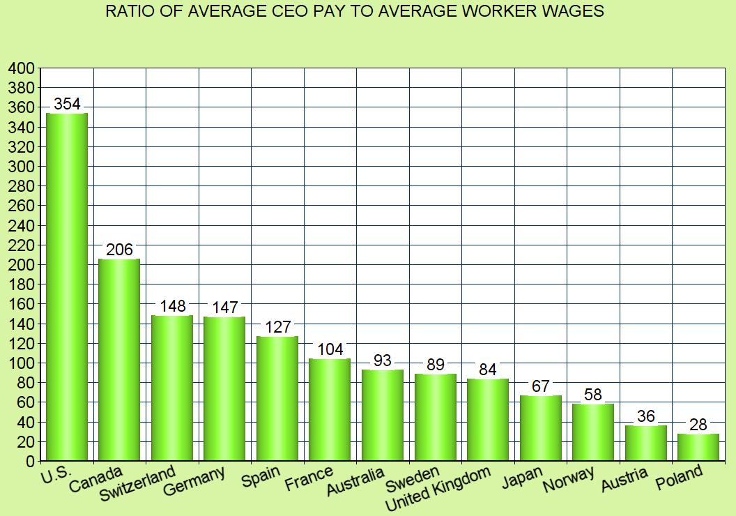 Options Trader Salaries, Average Salary & Jobs Pay
