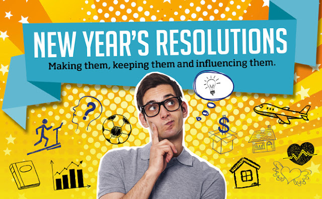 Happy New Year 2017, Happy New Year Resolution Ideas, New Year 2017, New Year Resolution Ideas, New Year Resolution Ideas 2017,