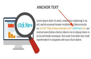 ما هو الانكور تكست Anchor text