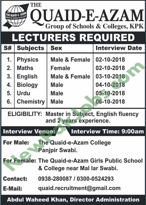 Male-Female-Jobs-in-Swabi