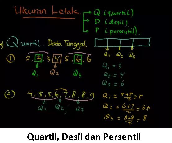 Rumus-Kuartil-Desil-Persentil