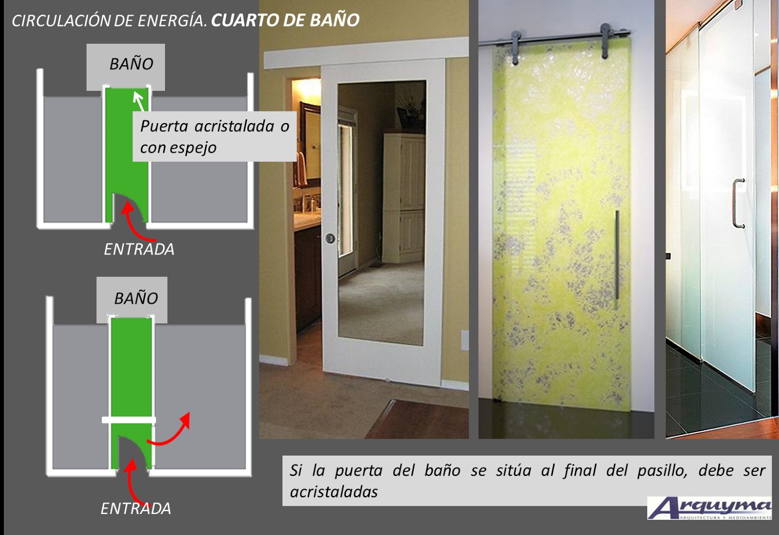 Arquyma crear ambientes serenos y armoniosos en la vivienda - Medidas puerta entrada ...